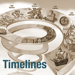 Knowledge Quest's Timelines